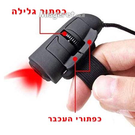 עכבר אופטי לאצבע