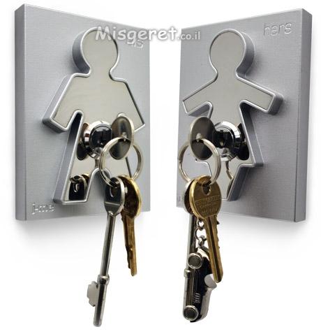 שומר  מפתחות